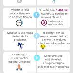 Mitos y Verdades de Mindfulness
