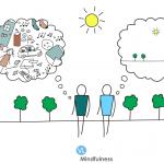 ¿Cómo practicar Mindfulness?